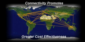 Asent Connectivity