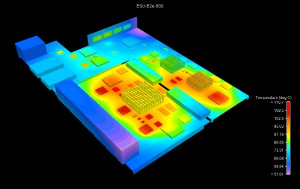 Thermal Management And Analysis | Reliass